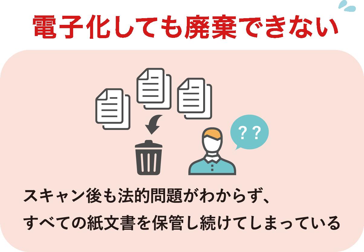 電子化しても廃棄できない スキャン後も法的問題がわからず、すべての紙文書を保管し続けてしまっている