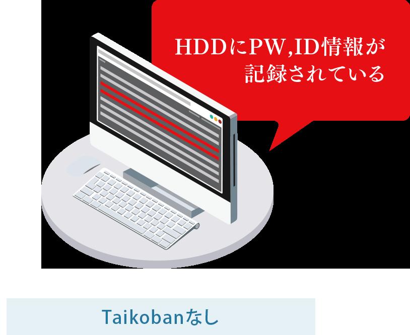 Taokobanなし HDDにPW,ID情報が記載されている